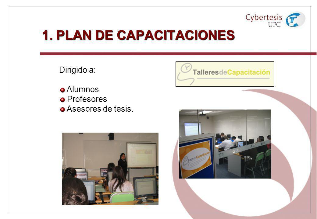 1. PLAN DE CAPACITACIONES Dirigido a: Alumnos Profesores Asesores de tesis.