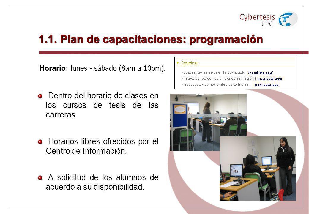 1.1. Plan de capacitaciones: programación Dentro del horario de clases en los cursos de tesis de las carreras. Horarios libres ofrecidos por el Centro