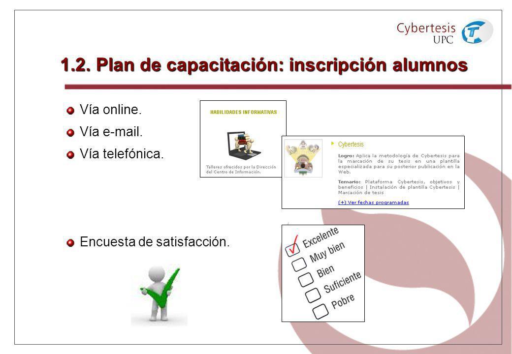 1.2. Plan de capacitación: inscripción alumnos Vía online. Vía e-mail. Vía telefónica. Encuesta de satisfacción.