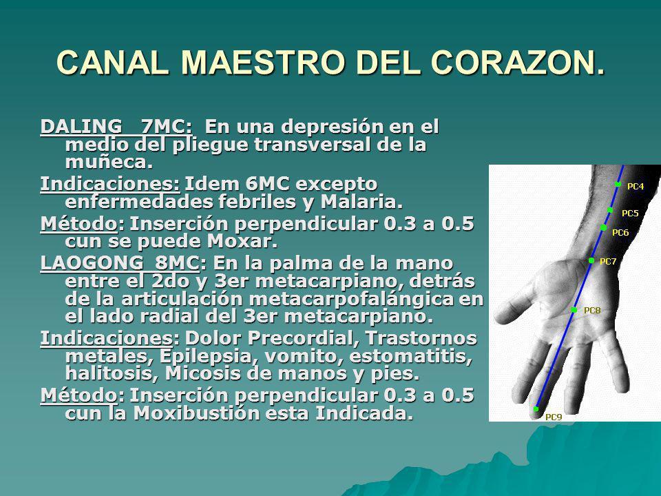 DALING 7MC: En una depresión en el medio del pliegue transversal de la muñeca. Indicaciones: Idem 6MC excepto enfermedades febriles y Malaria. Método: