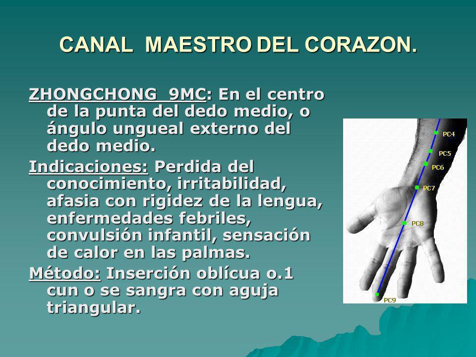 ZHONGCHONG 9MC: En el centro de la punta del dedo medio, o ángulo ungueal externo del dedo medio. Indicaciones: Perdida del conocimiento, irritabilida