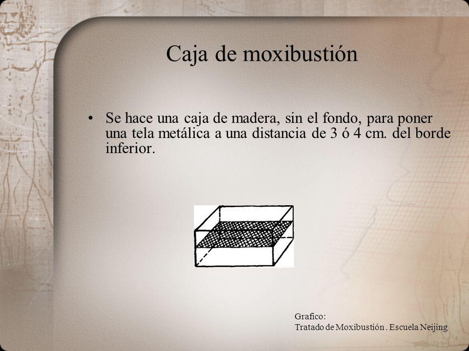Caja de moxibustión Se hace una caja de madera, sin el fondo, para poner una tela metálica a una distancia de 3 ó 4 cm.
