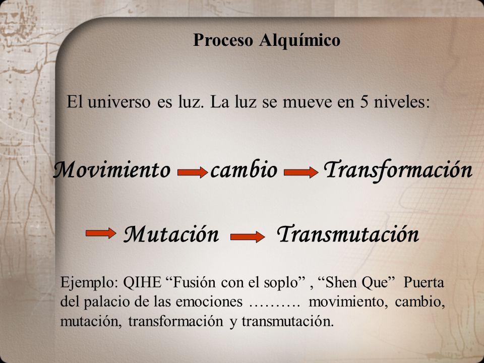 El universo es luz. La luz se mueve en 5 niveles: Movimiento cambio Transformación Mutación Transmutación Proceso Alquímico Ejemplo: QIHE Fusión con e