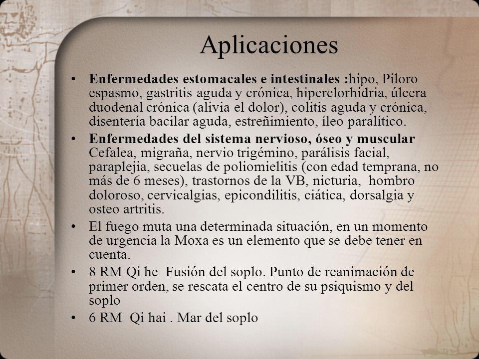 Aplicaciones Enfermedades estomacales e intestinales :hipo, Piloro espasmo, gastritis aguda y crónica, hiperclorhidria, úlcera duodenal crónica (alivi