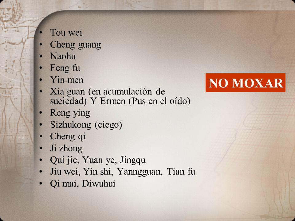 Tou wei Cheng guang Naohu Feng fu Yin men Xia guan (en acumulación de suciedad) Y Ermen (Pus en el oído) Reng ying Sizhukong (ciego) Cheng qi Ji zhong