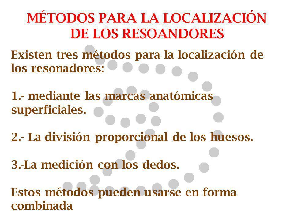 MÉTODOS PARA LA LOCALIZACIÓN DE LOS RESOANDORES Existen tres métodos para la localización de los resonadores: 1.- mediante las marcas anatómicas super