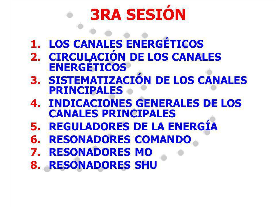 3RA SESIÓN 1. 1.LOS CANALES ENERGÉTICOS 2. 2.CIRCULACIÓN DE LOS CANALES ENERGÉTICOS 3. 3.SISTEMATIZACIÓN DE LOS CANALES PRINCIPALES 4. 4.INDICACIONES