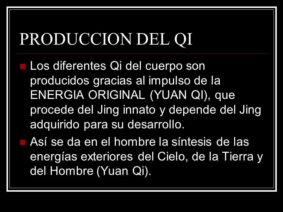 PRODUCCION DEL QI Los diferentes Qi del cuerpo son producidos gracias al impulso de la ENERGIA ORIGINAL (YUAN QI), que procede del Jing innato y depen