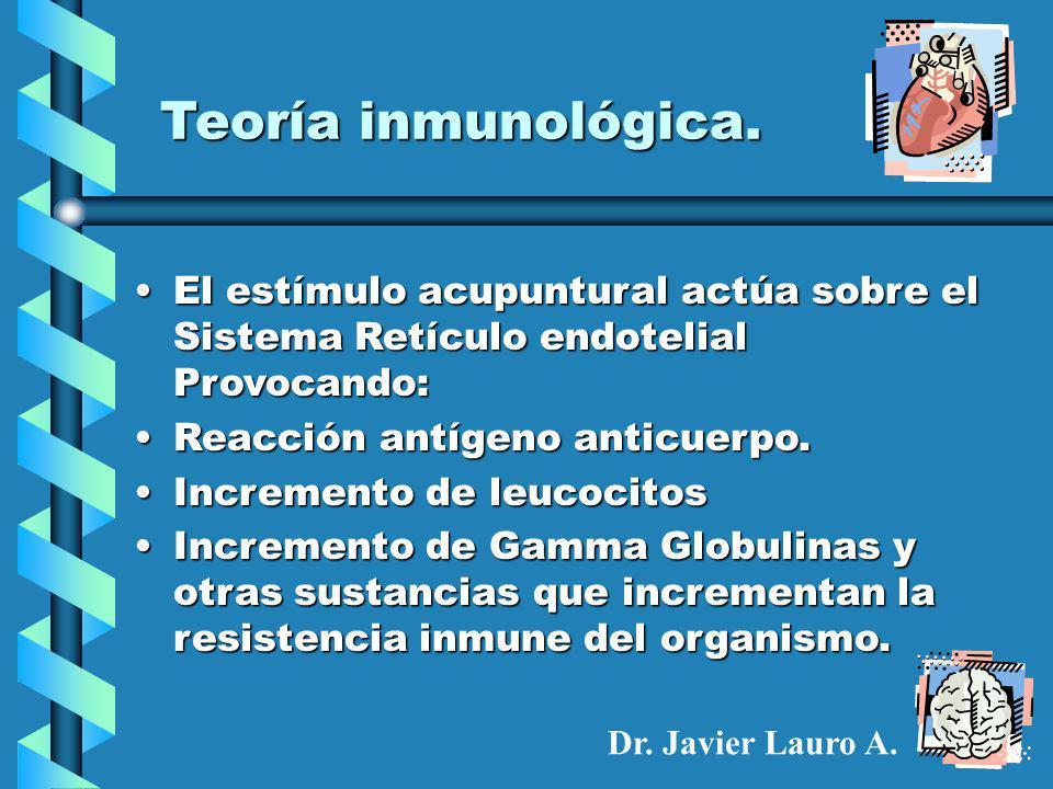 Teoría inmunológica.