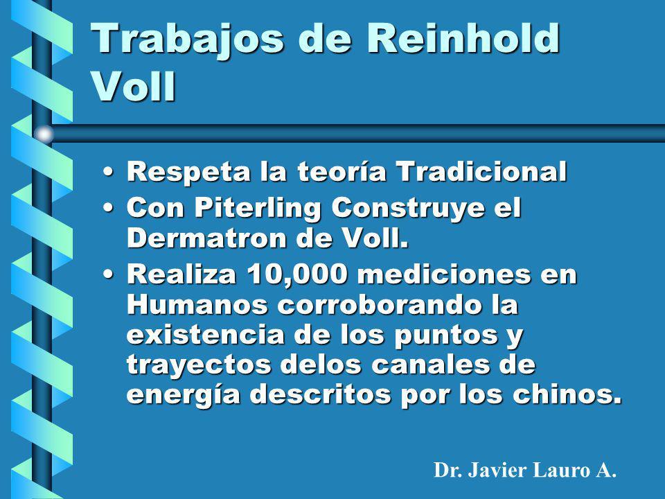 Trabajos de Reinhold Voll Respeta la teoría TradicionalRespeta la teoría Tradicional Con Piterling Construye el Dermatron de Voll.Con Piterling Construye el Dermatron de Voll.