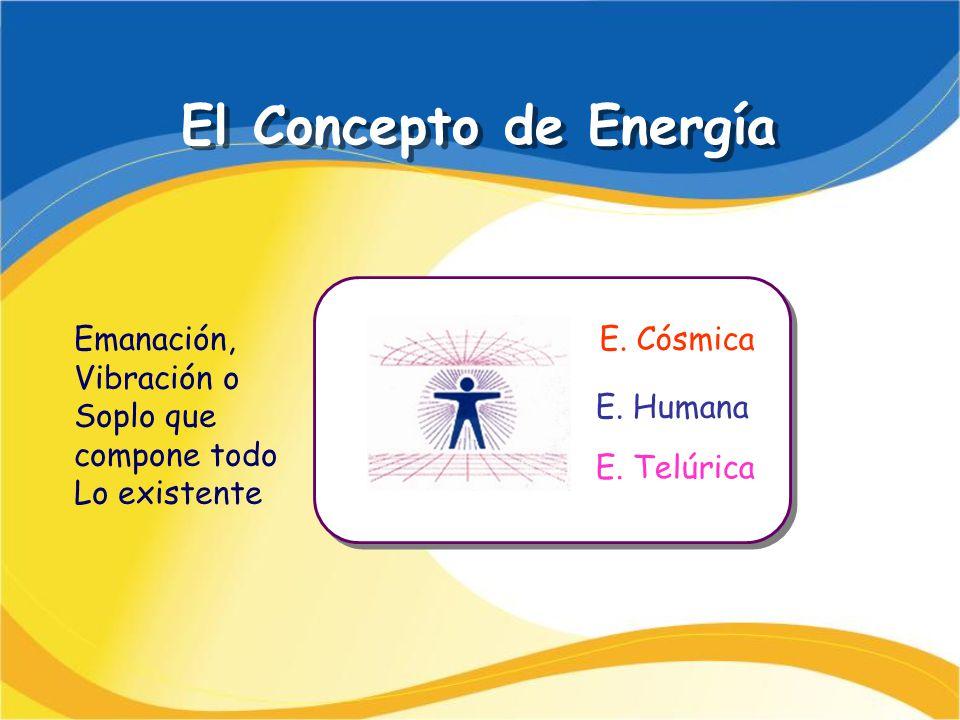 El Concepto de Energía Emanación, Vibración o Soplo que compone todo Lo existente E. Humana E. Cósmica E. Telúrica