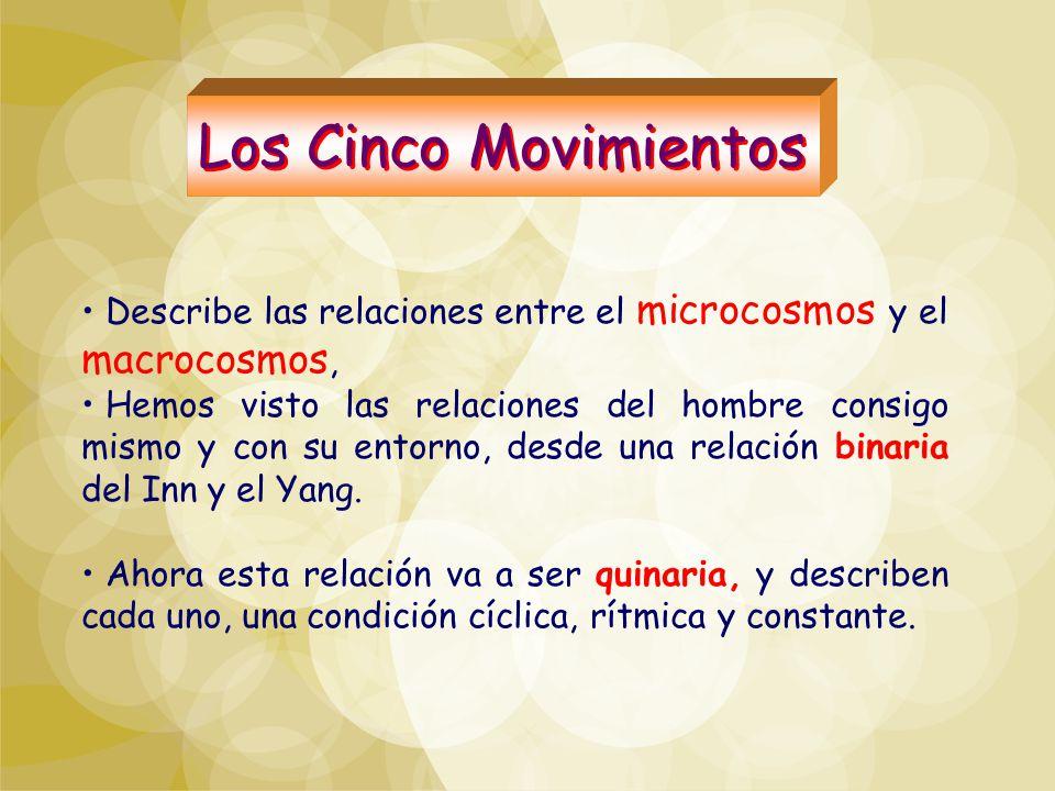 Los Cinco Movimientos Describe las relaciones entre el microcosmos y el macrocosmos, Hemos visto las relaciones del hombre consigo mismo y con su ento