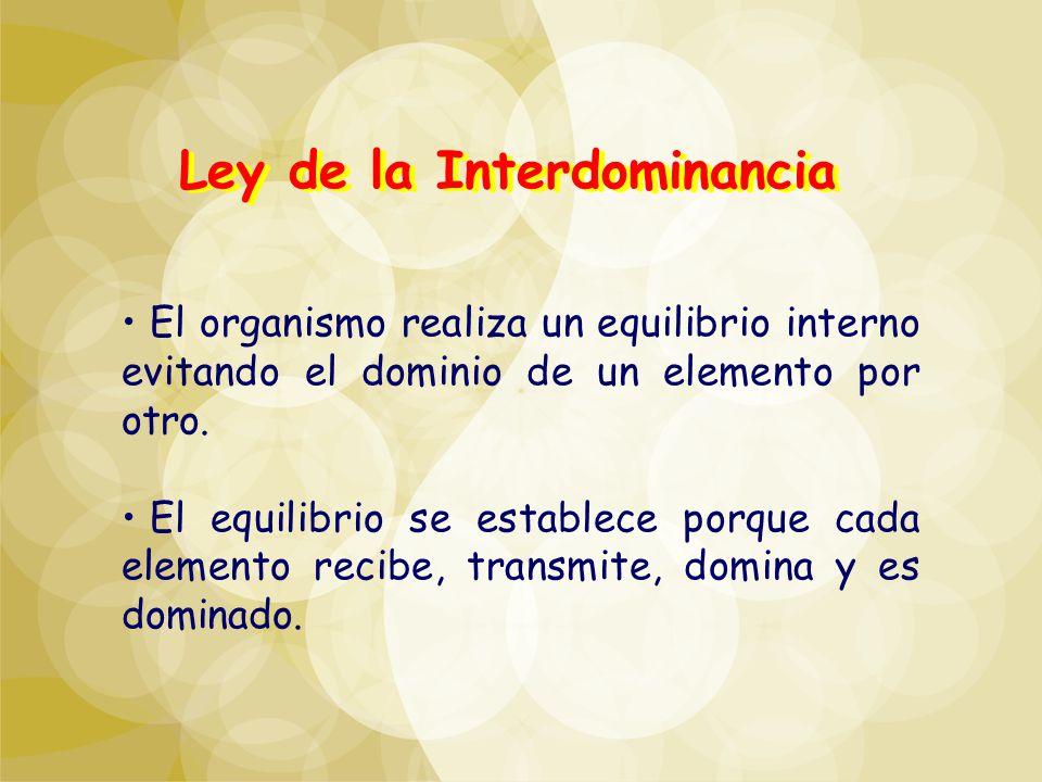 Ley de la Interdominancia El organismo realiza un equilibrio interno evitando el dominio de un elemento por otro. El equilibrio se establece porque ca