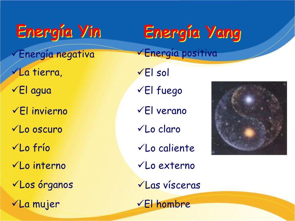Energía Yin Energía negativa La tierra, El agua El invierno Lo oscuro Lo frío Lo interno Los órganos La mujer Energía Yang Energía positiva El sol El