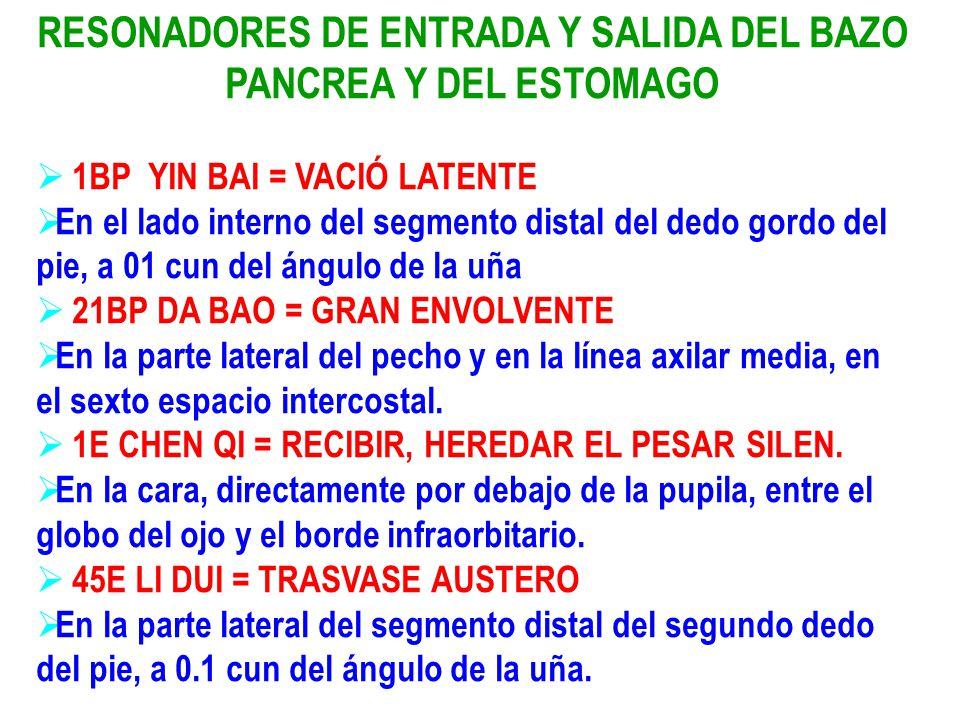RESONADORES DE ENTRADA Y SALIDA DEL BAZO PANCREA Y DEL ESTOMAGO 1BP YIN BAI = VACIÓ LATENTE En el lado interno del segmento distal del dedo gordo del