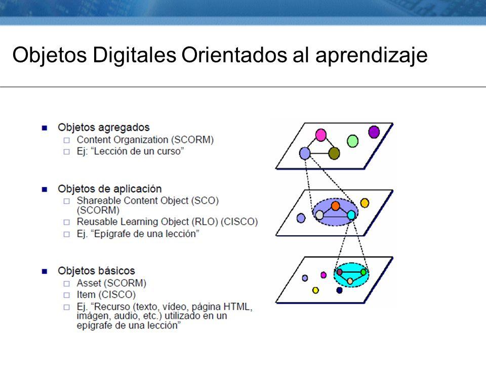 Objetos Digitales Orientados al aprendizaje