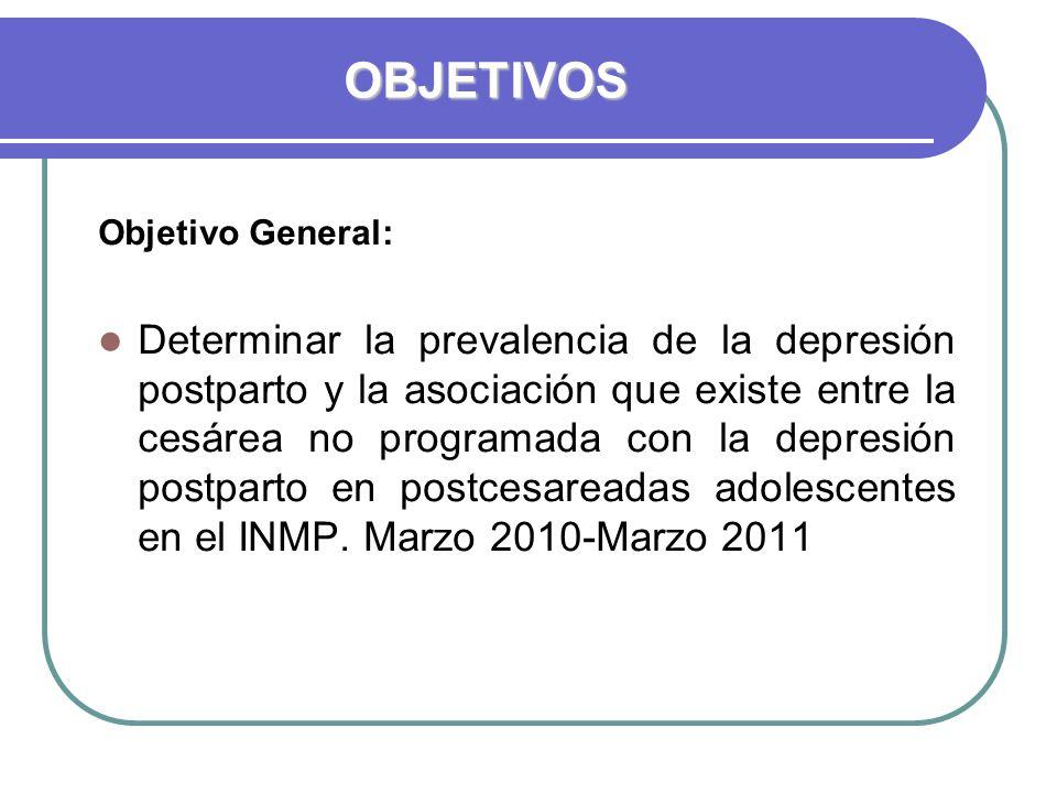 OBJETIVOS Objetivo General: Determinar la prevalencia de la depresión postparto y la asociación que existe entre la cesárea no programada con la depresión postparto en postcesareadas adolescentes en el INMP.