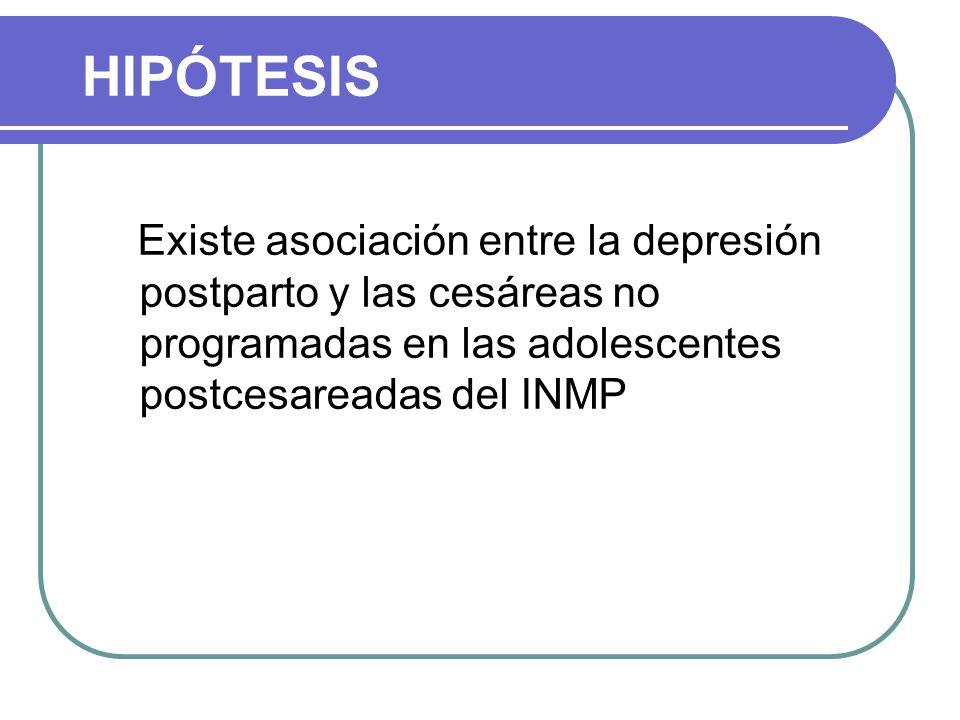 HIPÓTESIS Existe asociación entre la depresión postparto y las cesáreas no programadas en las adolescentes postcesareadas del INMP