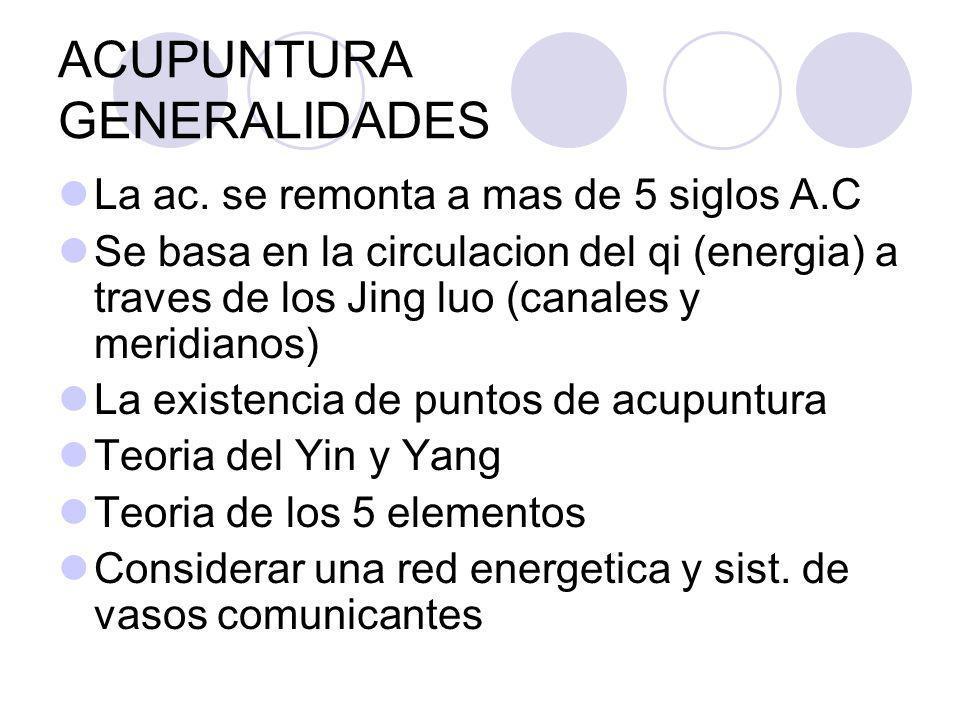ACUPUNTURA GENERALIDADES La ac.