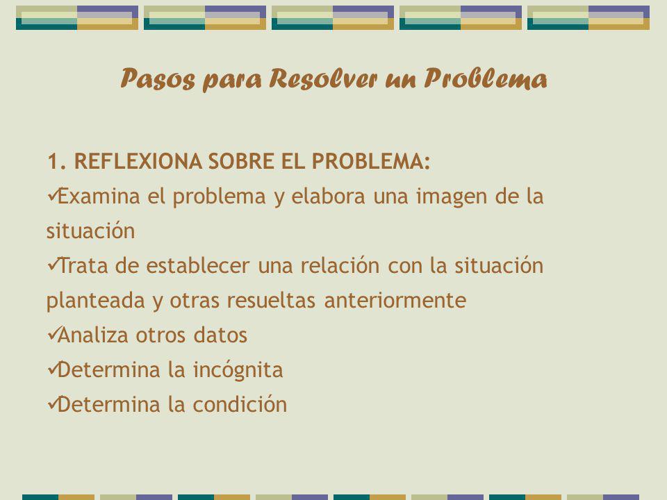 Pasos para Resolver un Problema 1. REFLEXIONA SOBRE EL PROBLEMA: Examina el problema y elabora una imagen de la situación Trata de establecer una rela