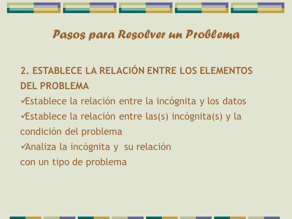 Pasos para Resolver un Problema 2. ESTABLECE LA RELACIÓN ENTRE LOS ELEMENTOS DEL PROBLEMA Establece la relación entre la incógnita y los datos Estable