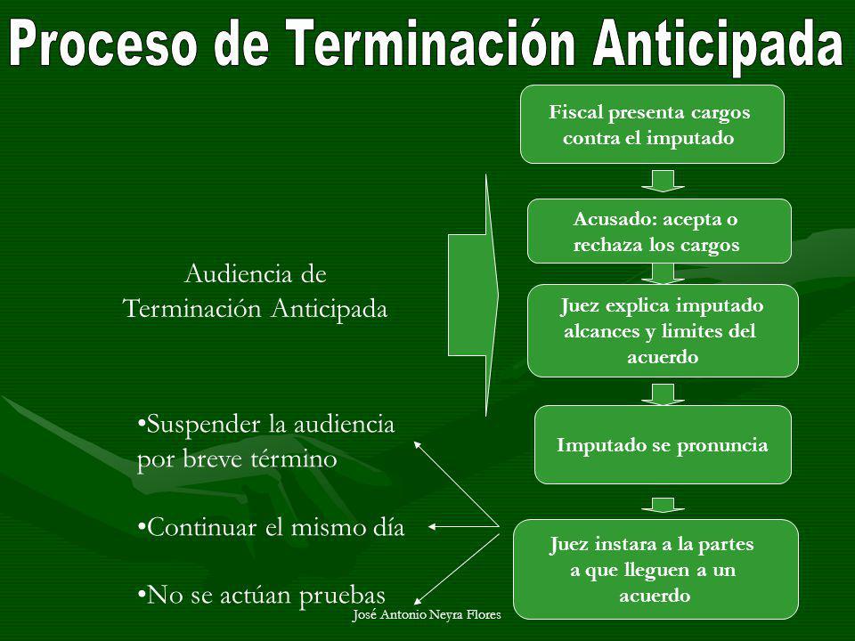 José Antonio Neyra Flores Audiencia de Terminación Anticipada Fiscal presenta cargos contra el imputado Acusado: acepta o rechaza los cargos Juez expl