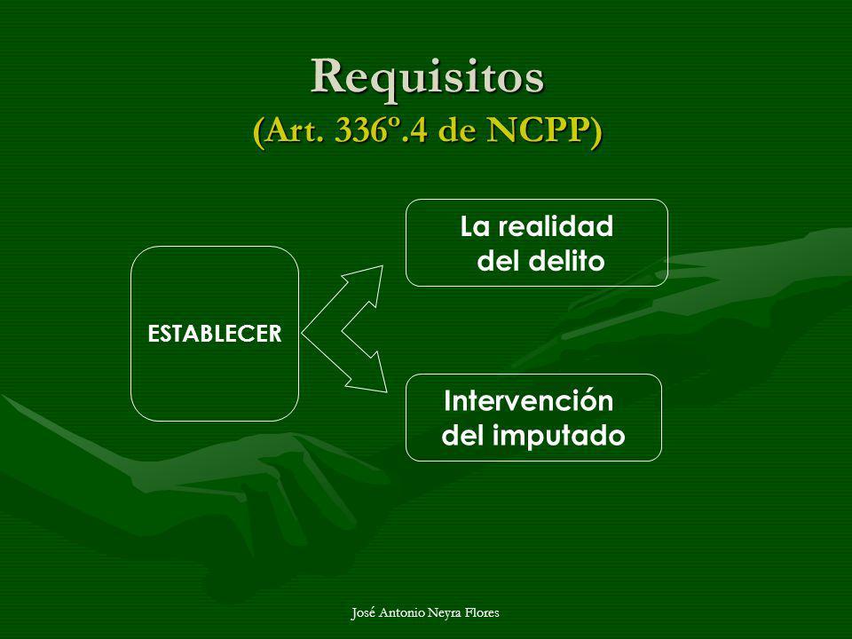 José Antonio Neyra Flores Requisitos (Art. 336º.4 de NCPP) ESTABLECER Intervención del imputado La realidad del delito