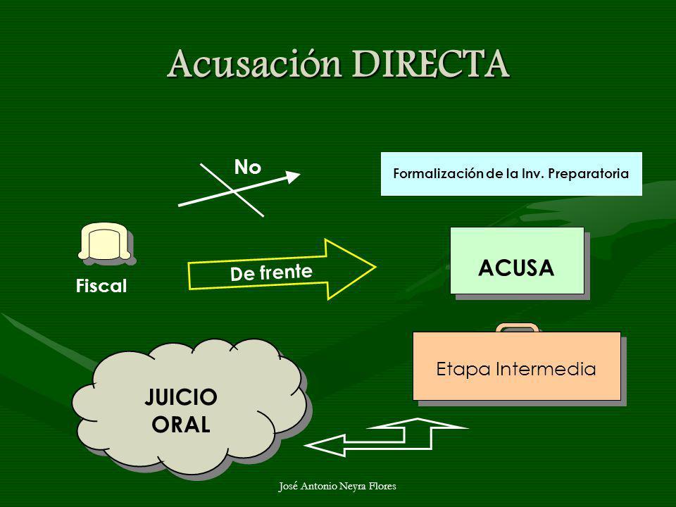 José Antonio Neyra Flores Acusación DIRECTA Formalización de la Inv. Preparatoria ACUSA Etapa Intermedia JUICIO ORAL JUICIO ORAL Fiscal De frente No