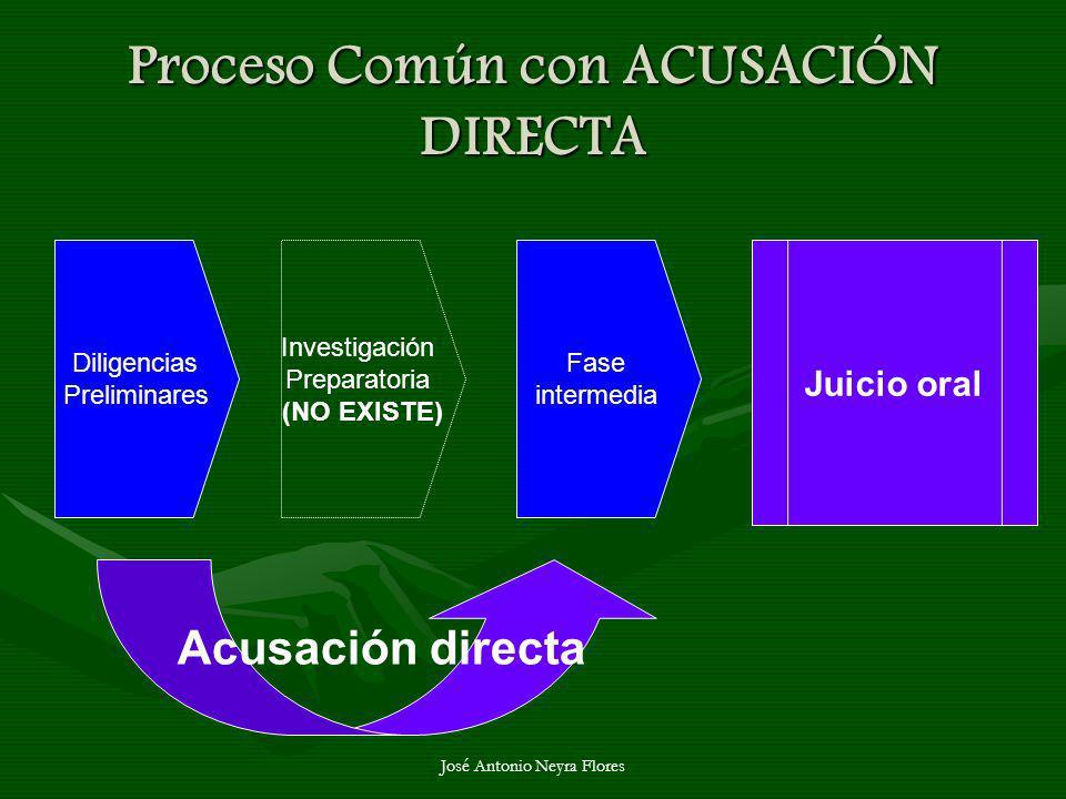 José Antonio Neyra Flores Proceso Común con ACUSACIÓN DIRECTA Diligencias Preliminares Investigación Preparatoria (NO EXISTE) Fase intermedia Juicio o