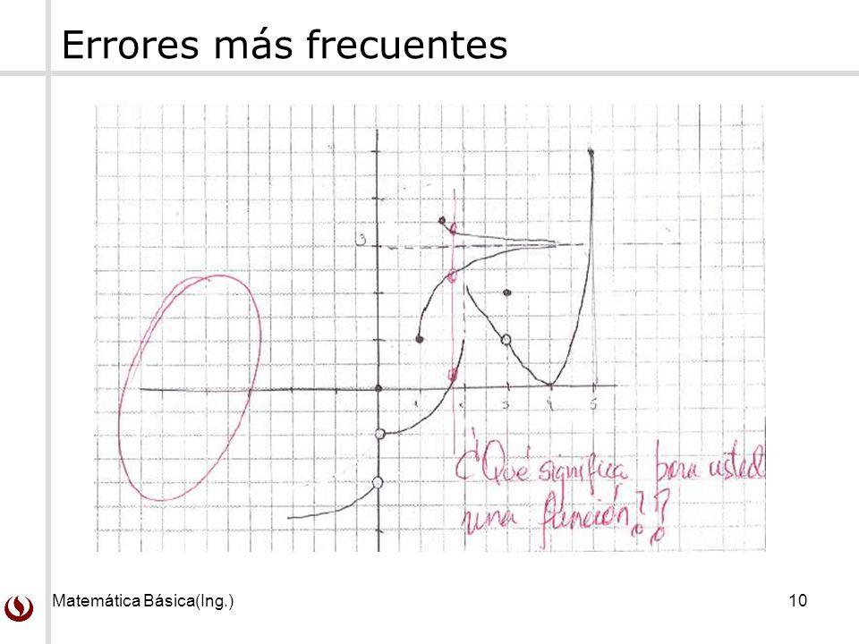 Matemática Básica(Ing.)10 Errores más frecuentes