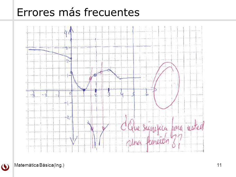 Matemática Básica(Ing.)11 Errores más frecuentes