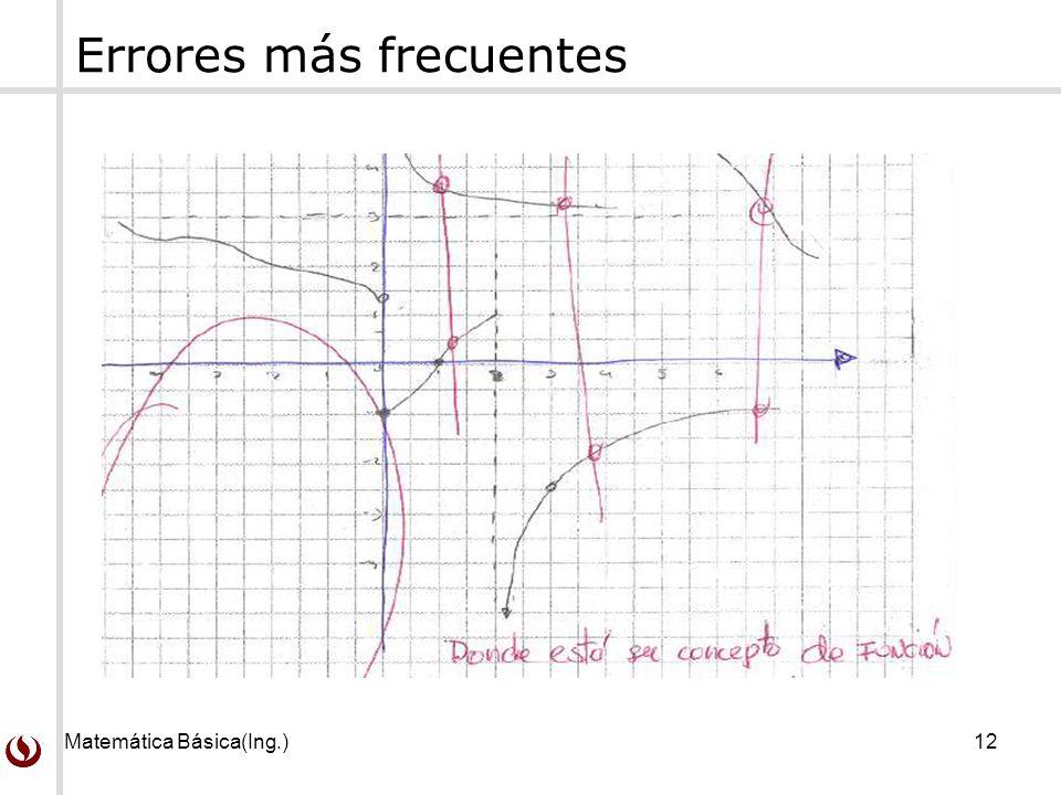 Matemática Básica(Ing.)12 Errores más frecuentes