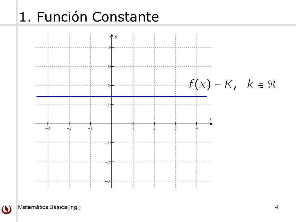Matemática Básica(Ing.)4 1. Función Constante