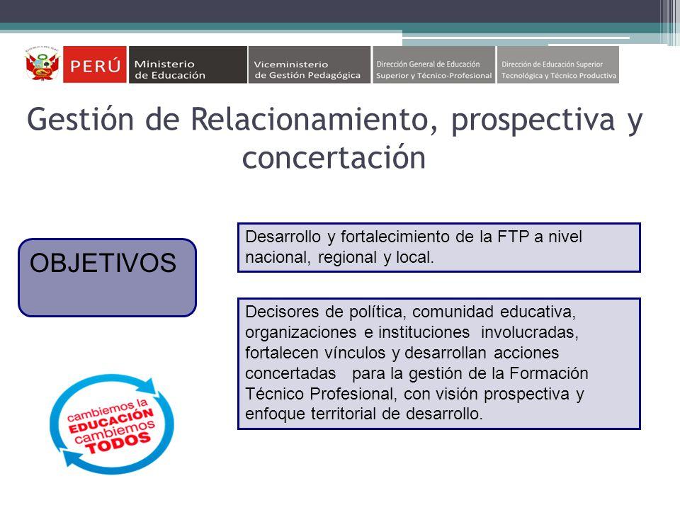 Gestión de Relacionamiento, prospectiva y concertación Desarrollo y fortalecimiento de la FTP a nivel nacional, regional y local.
