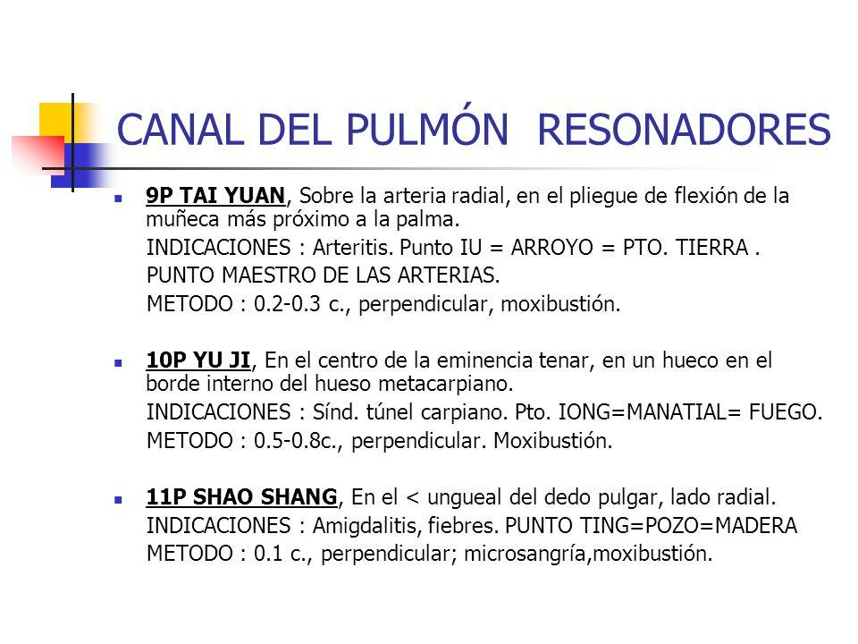 CANAL DEL PULMÓN RESONADORES 9P TAI YUAN, Sobre la arteria radial, en el pliegue de flexión de la muñeca más próximo a la palma. INDICACIONES : Arteri