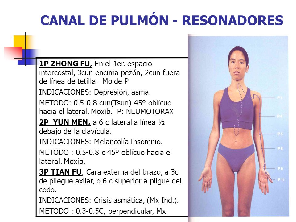 CANAL DE PULMÓN - RESONADORES 1P ZHONG FU, En el 1er. espacio intercostal, 3cun encima pezón, 2cun fuera de línea de tetilla. Mo de P INDICACIONES: De