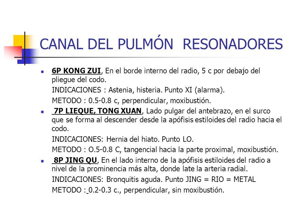 CANAL DEL PULMÓN RESONADORES 6P KONG ZUI, En el borde interno del radio, 5 c por debajo del pliegue del codo. INDICACIONES : Astenia, histeria. Punto