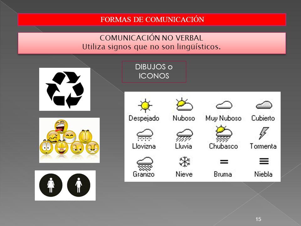 15 COMUNICACIÓN NO VERBAL Utiliza signos que no son lingüísticos. COMUNICACIÓN NO VERBAL Utiliza signos que no son lingüísticos. DIBUJOS o ICONOS FORM