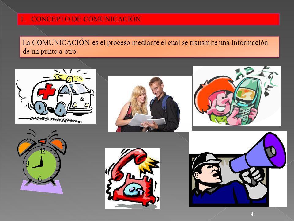 1.CONCEPTO DE COMUNICACIÓN La COMUNICACIÓN es el proceso mediante el cual se transmite una información de un punto a otro. 4