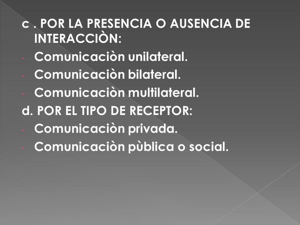 c. POR LA PRESENCIA O AUSENCIA DE INTERACCIÒN: - Comunicaciòn unilateral. - Comunicaciòn bilateral. - Comunicaciòn multilateral. d. POR EL TIPO DE REC