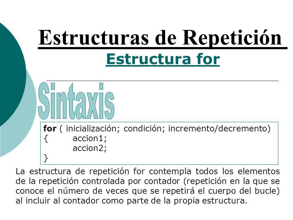 Estructuras de Repetición Estructura for for ( inicialización; condición; incremento/decremento) { accion1; accion2; } La estructura de repetición for contempla todos los elementos de la repetición controlada por contador (repetición en la que se conoce el número de veces que se repetirá el cuerpo del bucle) al incluir al contador como parte de la propia estructura.