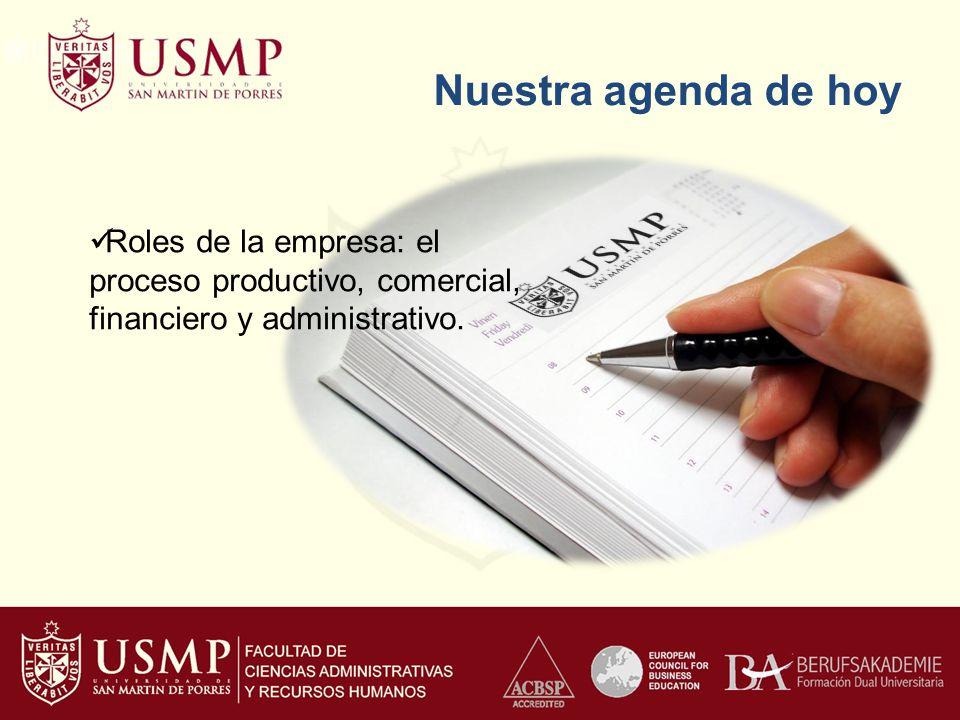 Nuestra agenda de hoy Roles de la empresa: el proceso productivo, comercial, financiero y administrativo.