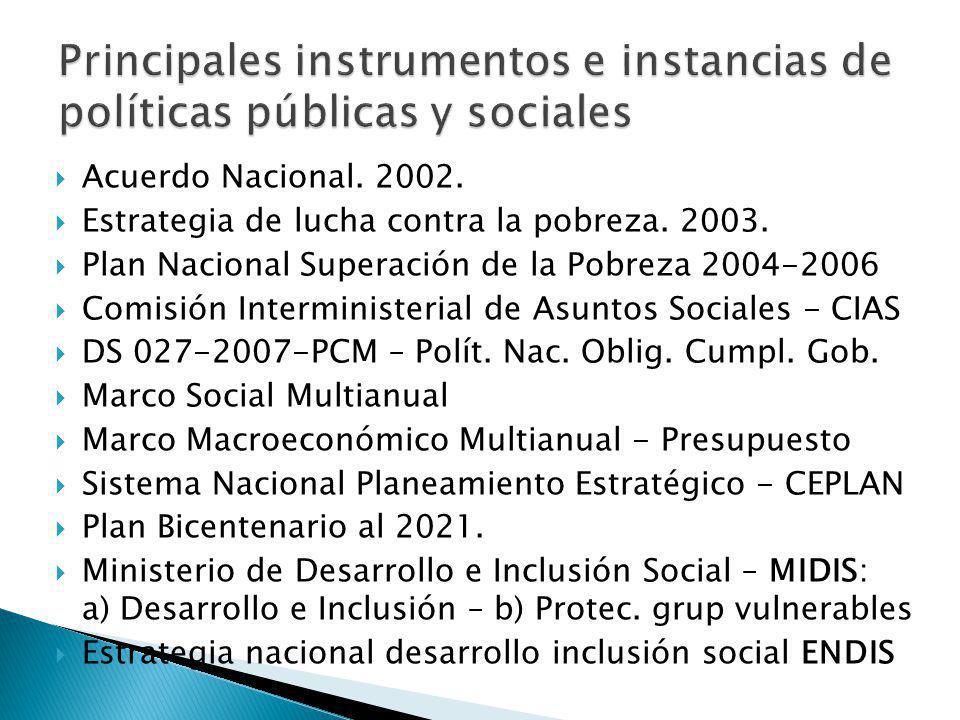 Acuerdo Nacional. 2002. Estrategia de lucha contra la pobreza.
