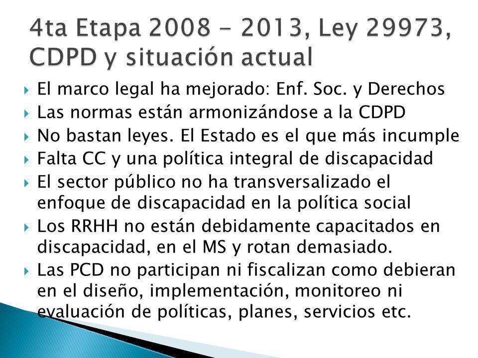 El marco legal ha mejorado: Enf. Soc.