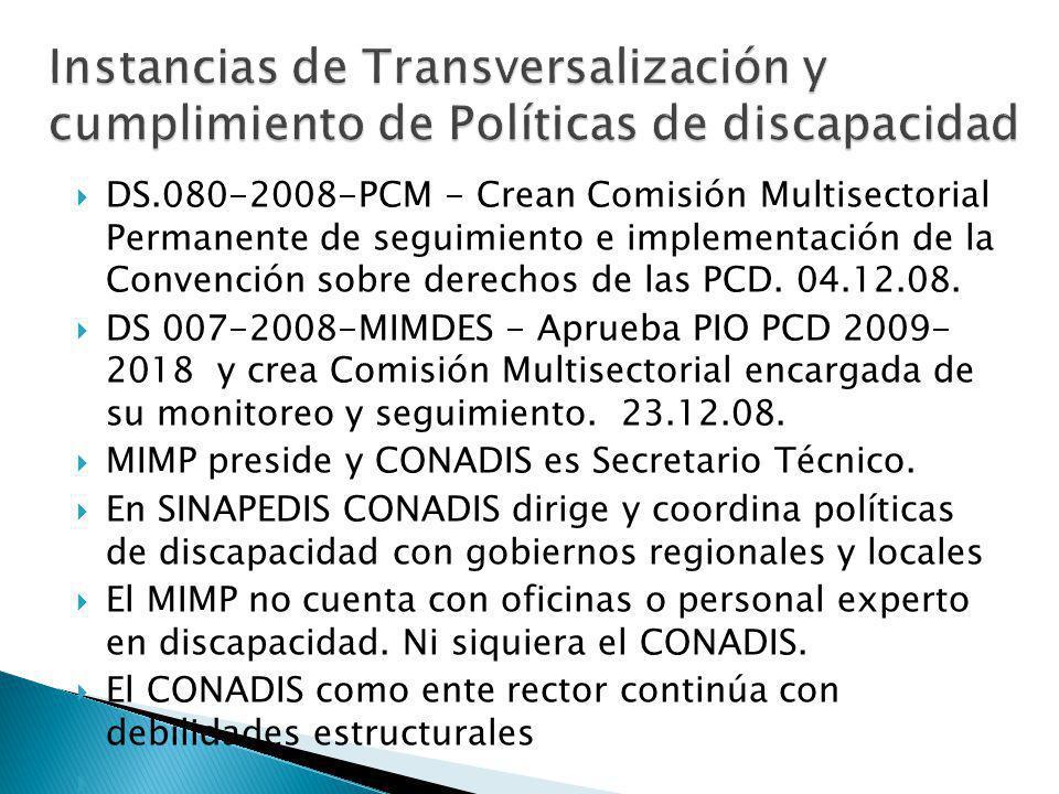 DS.080-2008-PCM - Crean Comisión Multisectorial Permanente de seguimiento e implementación de la Convención sobre derechos de las PCD.