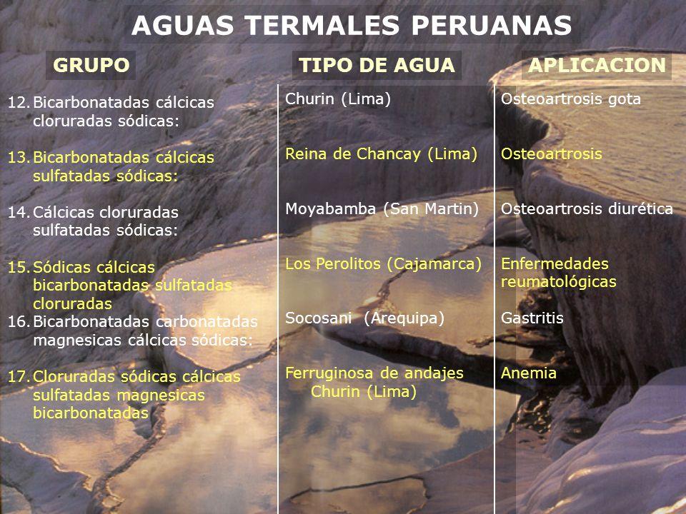 Churin (Lima) Reina de Chancay (Lima) Moyabamba (San Martin) Los Perolitos (Cajamarca) Socosani (Arequipa) Ferruginosa de andajes Churin (Lima) Osteoa