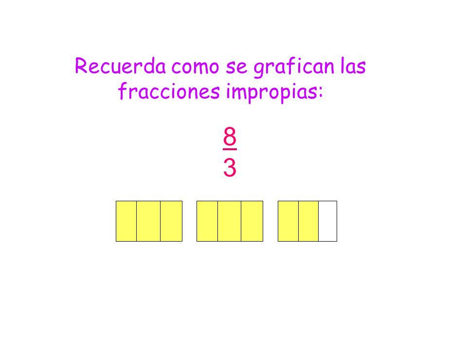 Recuerda como se grafican las fracciones impropias: 8383