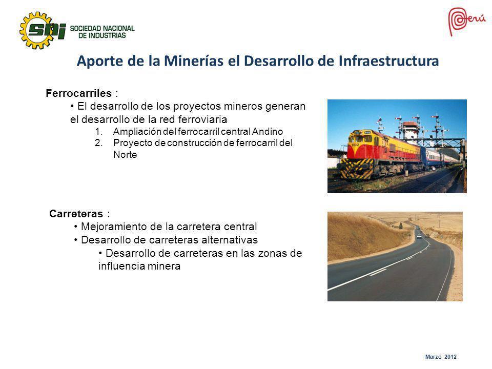 Aporte de la Minerías el Desarrollo de Infraestructura Ferrocarriles : El desarrollo de los proyectos mineros generan el desarrollo de la red ferrovia