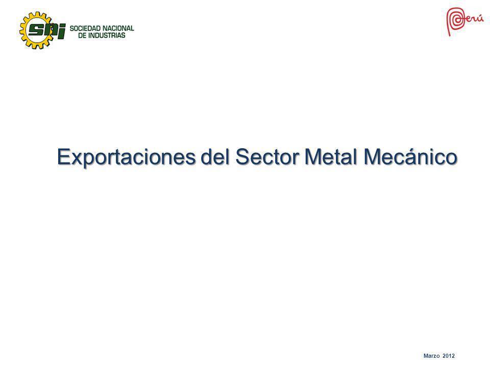 Marzo 2012 Exportaciones del Sector Metal Mecánico