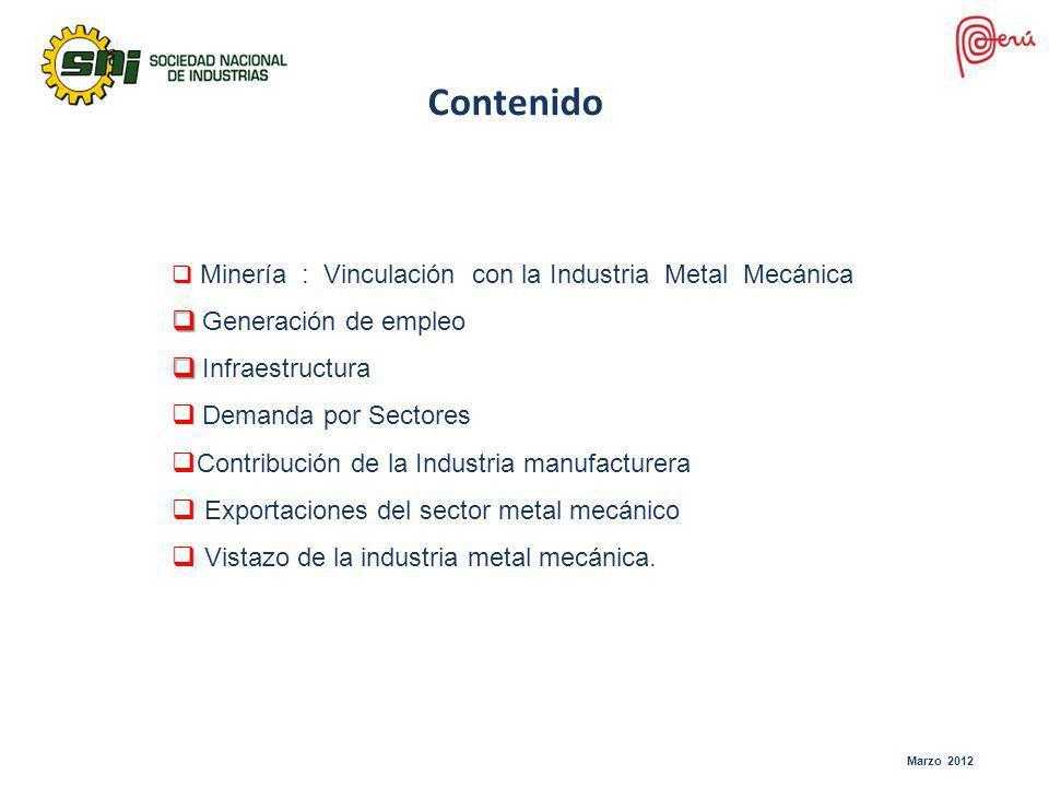 Marzo 2012 Minería : Vinculación con la Industria Metal Mecánica Generación de empleo Infraestructura Demanda por Sectores Contribución de la Industri